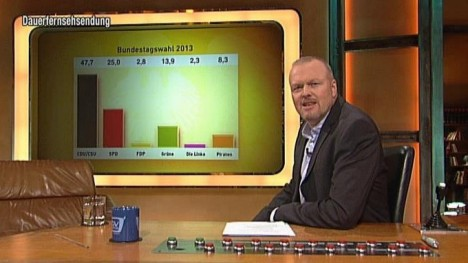 TV total Wahlbarometer